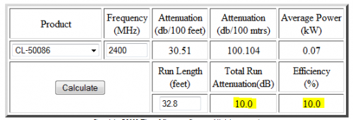 Attenuazione di dieci metri di cavo antenna a 2.4Ghz