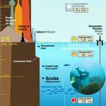 oap-landsea-oceans