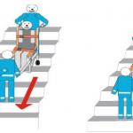 Sedia portantina per cardiopatici – Discesa e Salita dalle scale