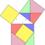 dimostrazione geometrica del teorema di pitagora